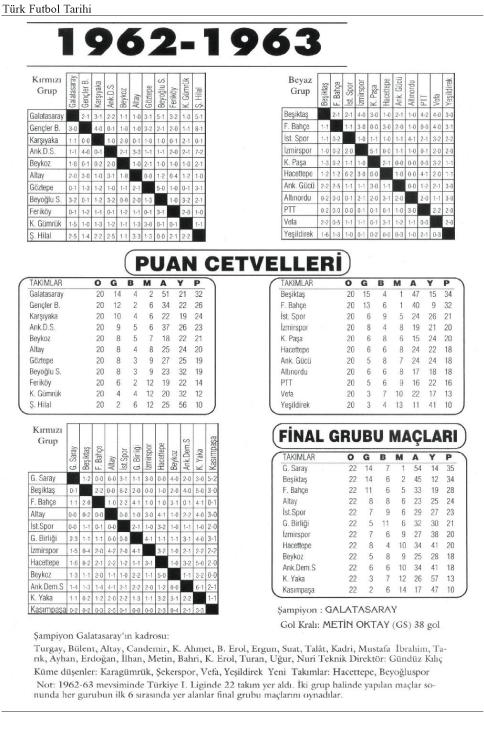 1962-1963 Süper Lig Maçları